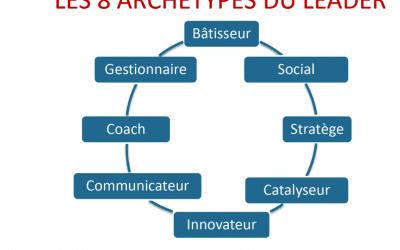 Le leadership revisité selon les 8 archétypes